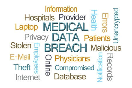 HIPAA Breach AMCA